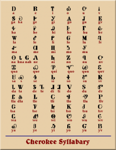 Cherokee_syllabary
